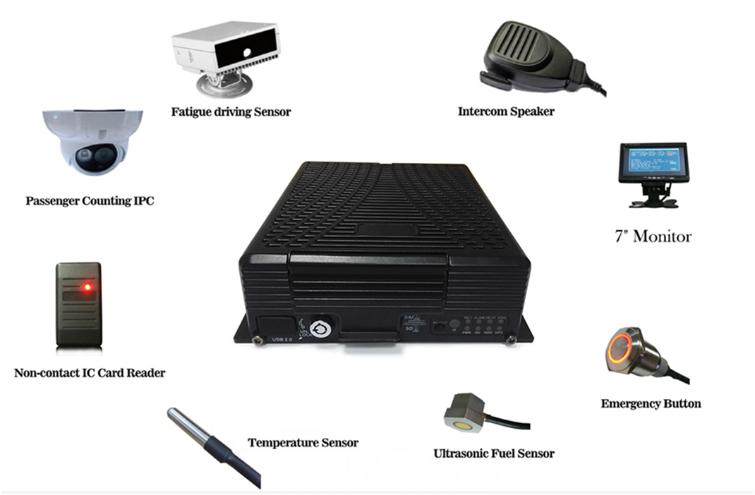 MOBILE DVR VEHICLE MDVR peripheral devices Picture1