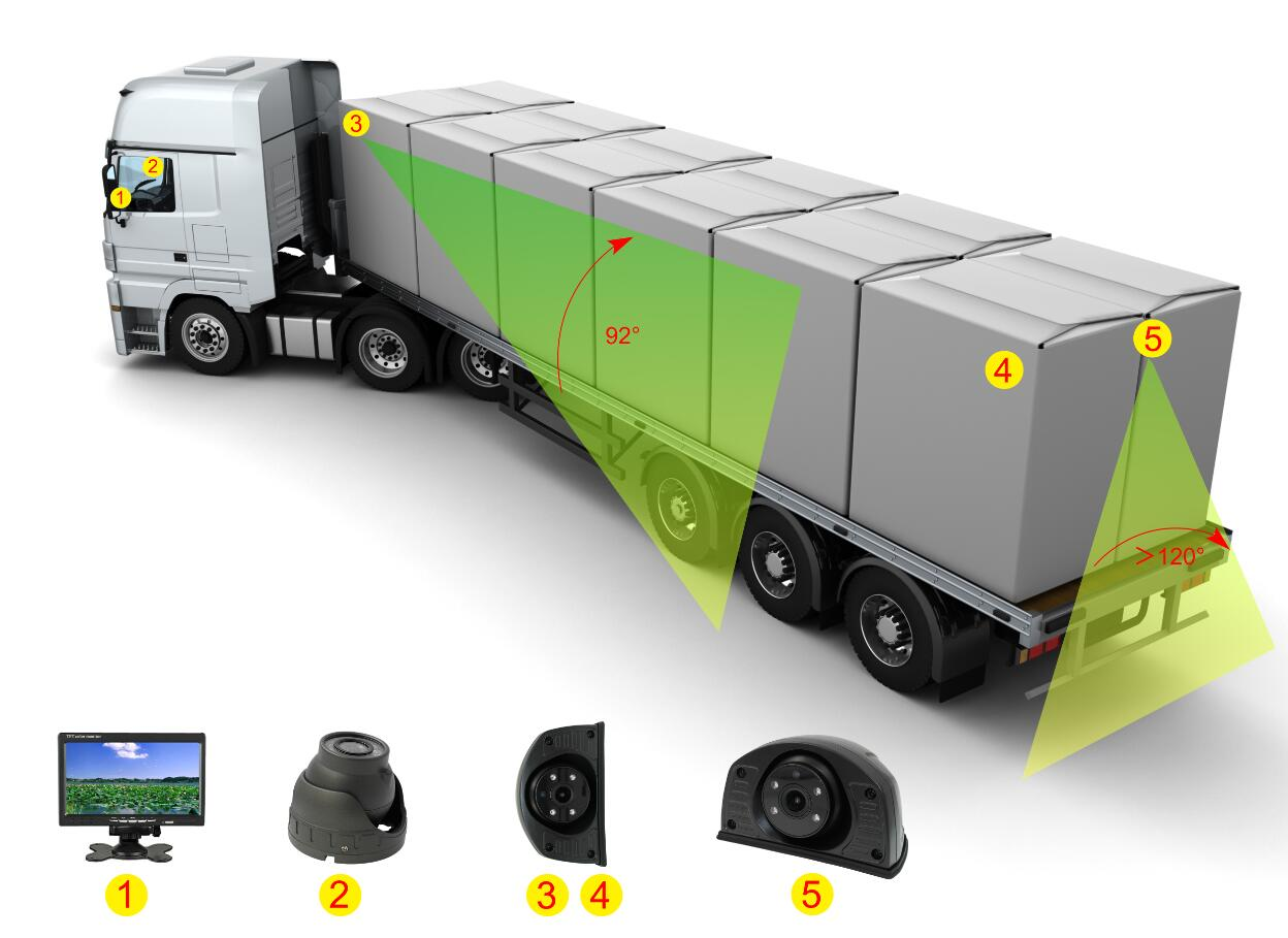 Truck Monitoring Solution Picture2