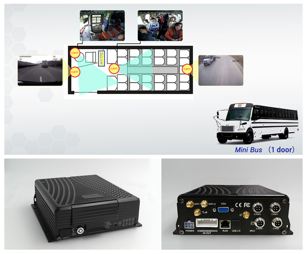 Bus Surveillance Solution Picture2