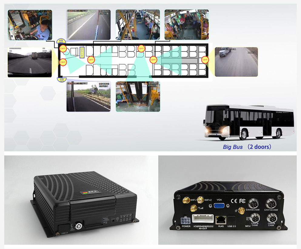 Bus Surveillance Solution Picture3
