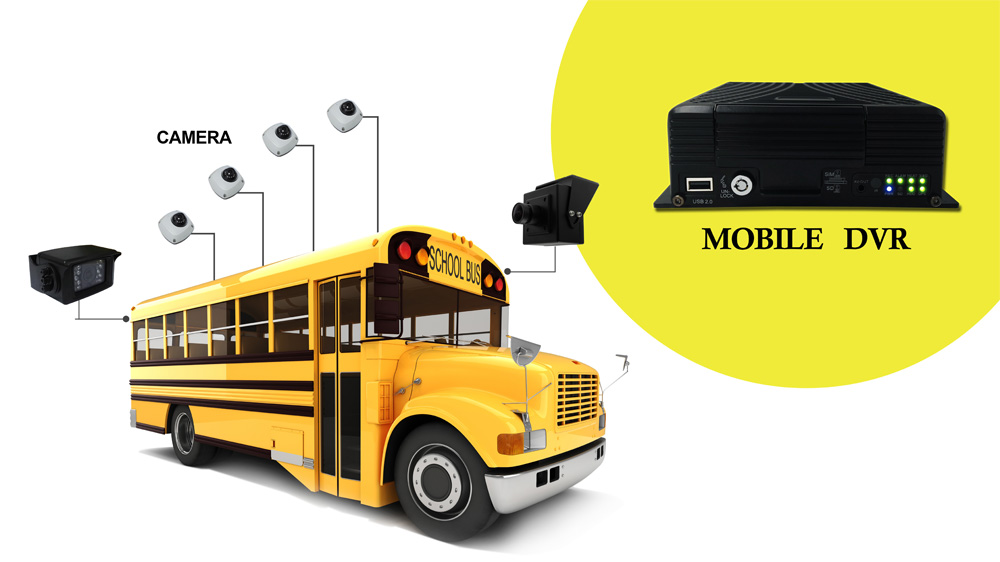 School Bus Surveillance Solution Picture1