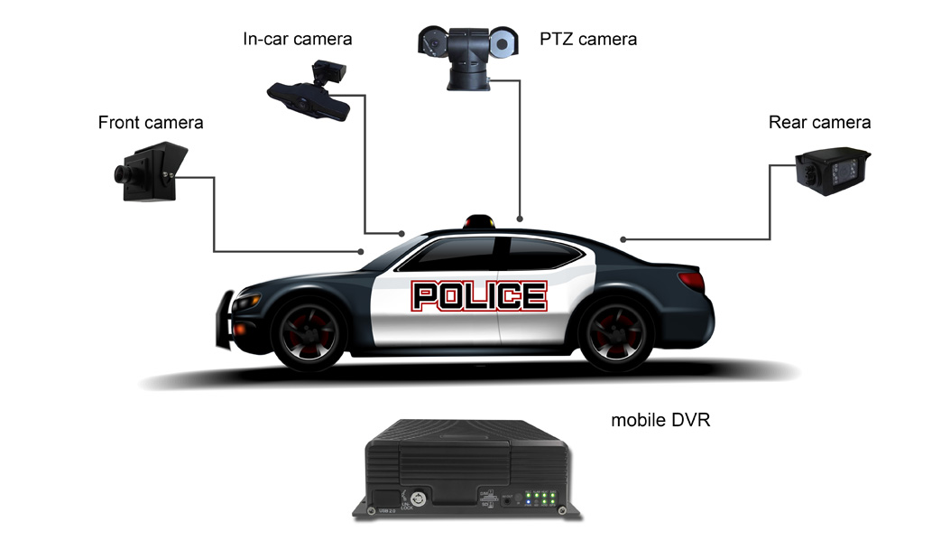 Police Car Monitoring Solution Picture1