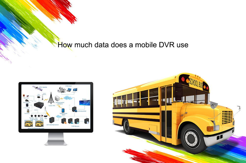 How much data does a mobile DVR use Picture1
