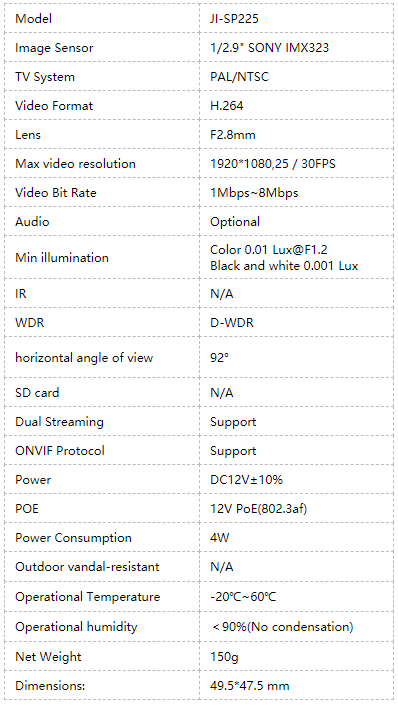 Fixed 2.8mm wide angle lens SONY IMX323 image sensor IP Camera JI-SP225 Picture2