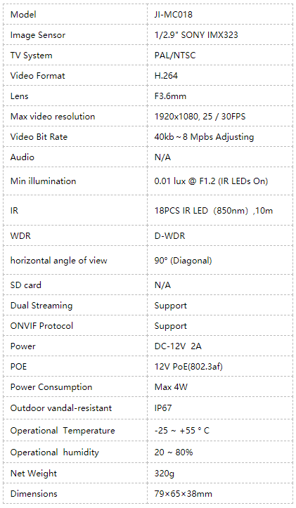 High-resolution Support IP67 Waterproof and Vandal proof IP Camera JI-MC018 Picture2