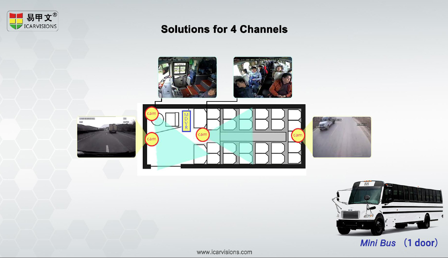 Why is it necessary to equip mobile DVR for vehicles? Picture3