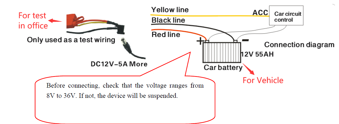 How to connect the power cable Picture2