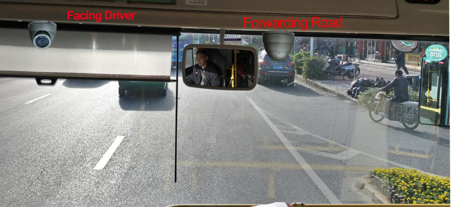 Online Surveillance Solution of Mobile DVR for Trucks Picture1