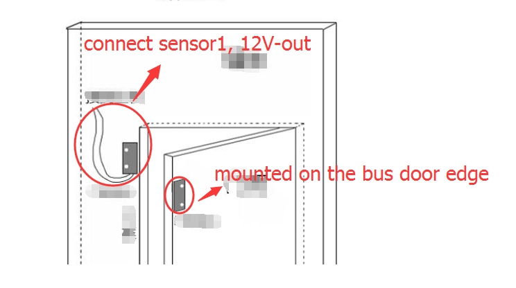 How to connect the IO cable Door Sensor Picture2