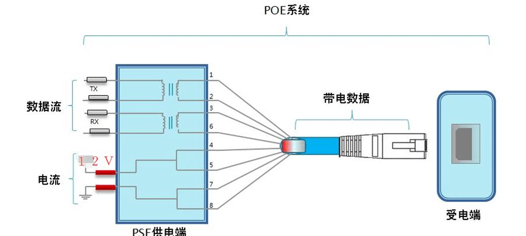 RJ45 definition Picture2