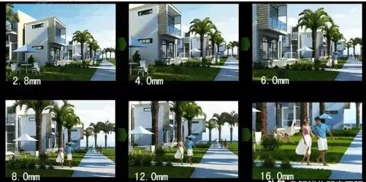 Video surveillance camera focal length, angle, distance reference value Picture2