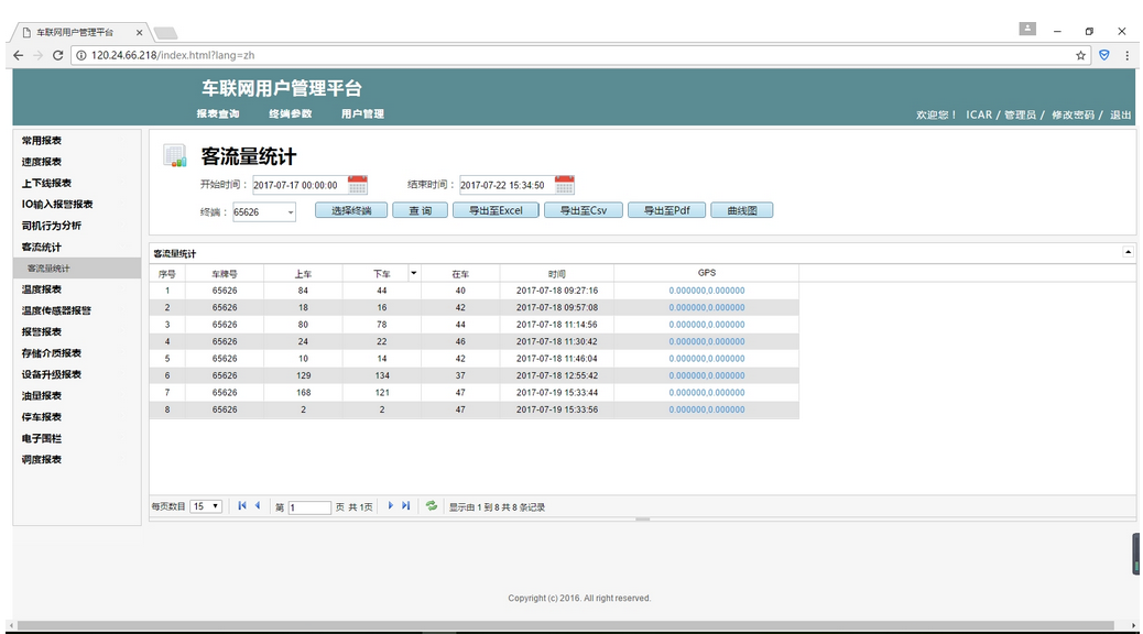 How to config the IVMS Server and Client support Passenger Counter Picture3