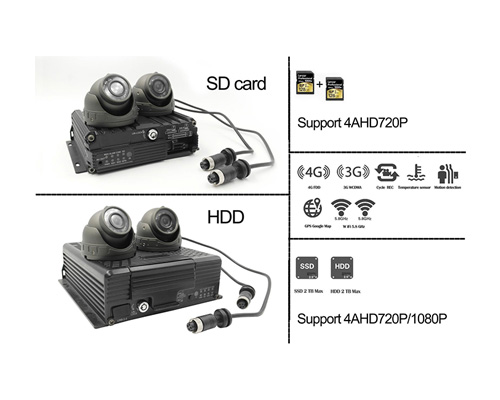 The differences between SD card and HDD in terms of MDVR applications