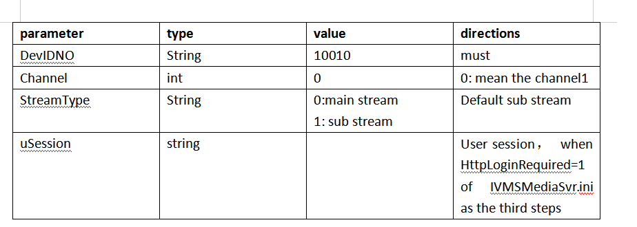 How to get the real-stream of flv format by SDK Picture4