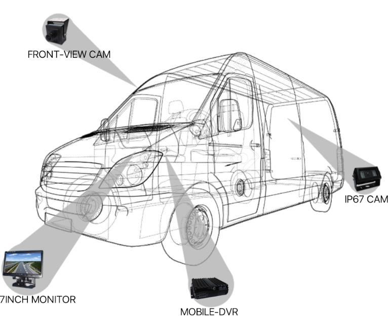 Case Study: Cargo Van Picture3