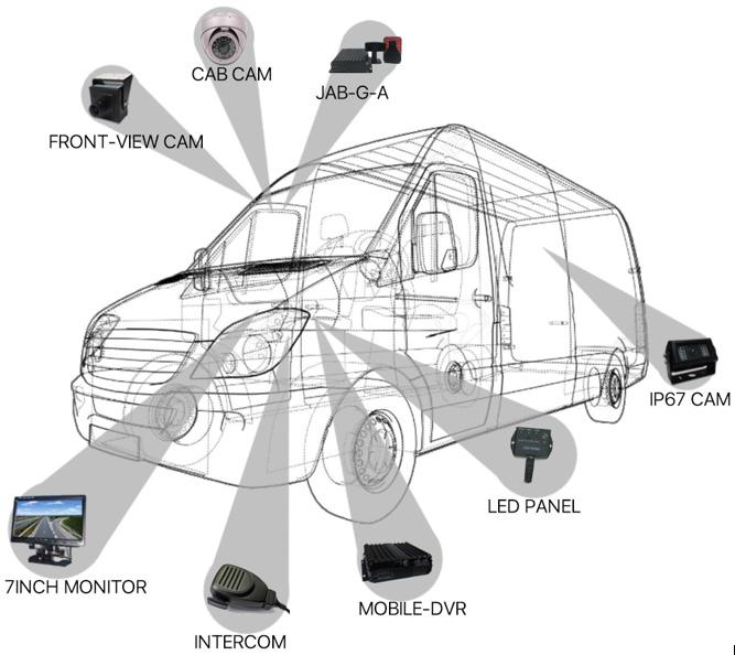 Case Study: Cargo Van Picture8