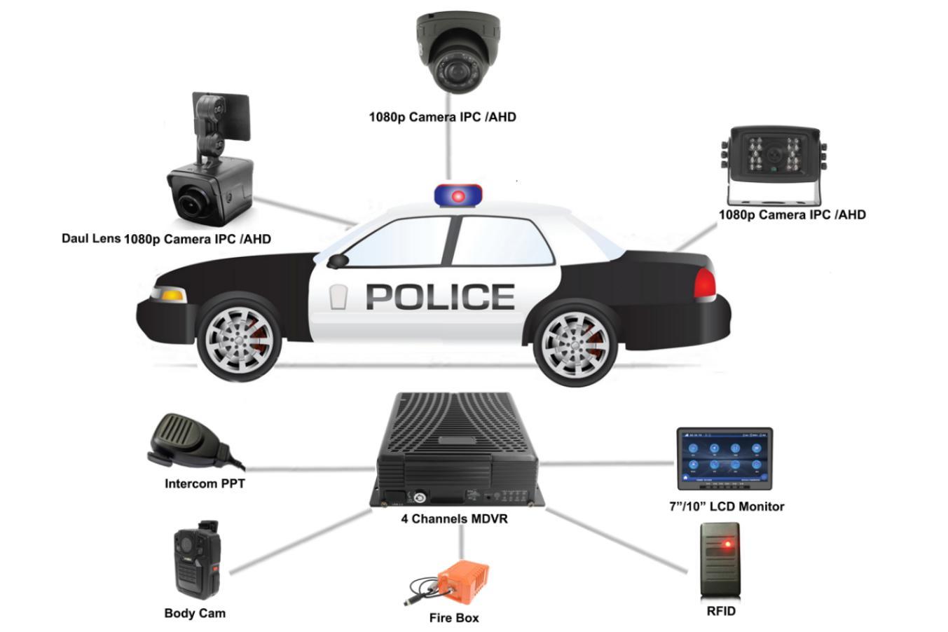 Case Study: Law enforcement Picture5