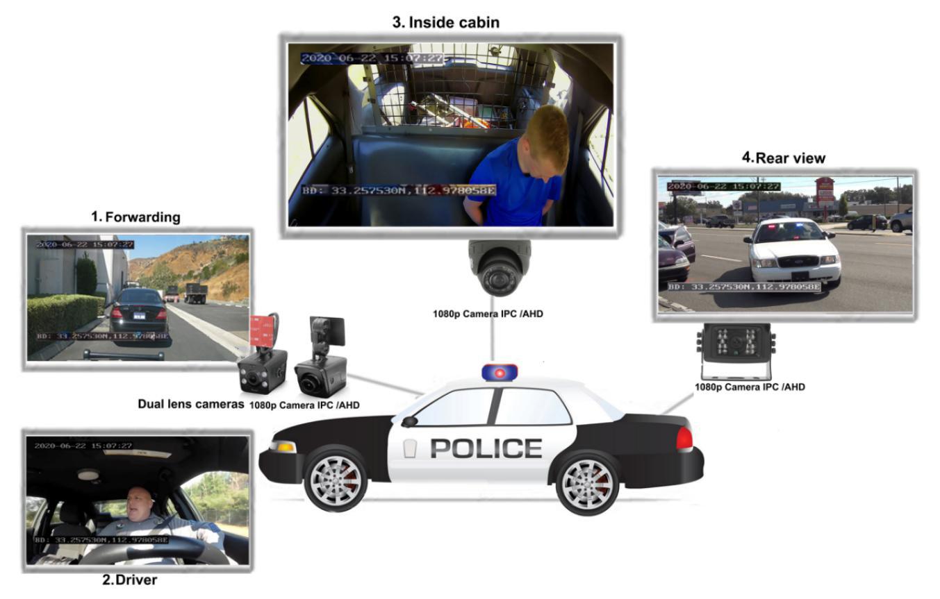 Case Study: Law enforcement Picture6