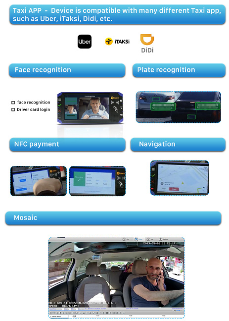 Case Study: Taxi Picture12