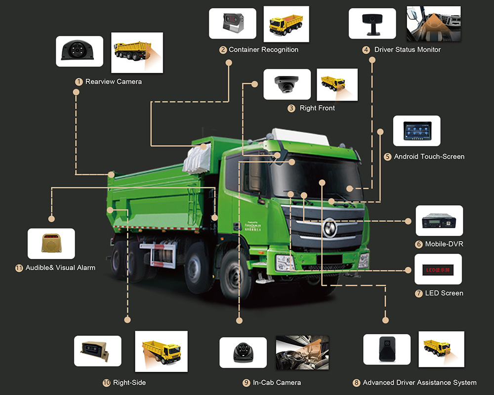 Comprehensive Monitoring Solution for Dump Truck Picture1