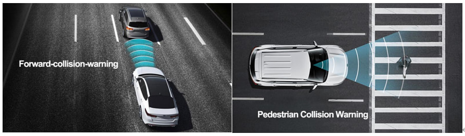 Why we need AI-MDVR with ADAS & DSM for vehicle Surveillance? Picture5