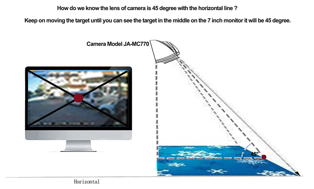 Why we need AI-MDVR with BSD and 360 Panoramic View for Vehicle Surveillance? Picture10