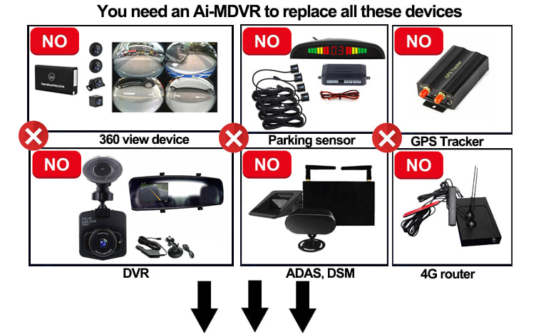Why we need AI-MDVR with BSD and 360 Panoramic View for Vehicle Surveillance? Picture4