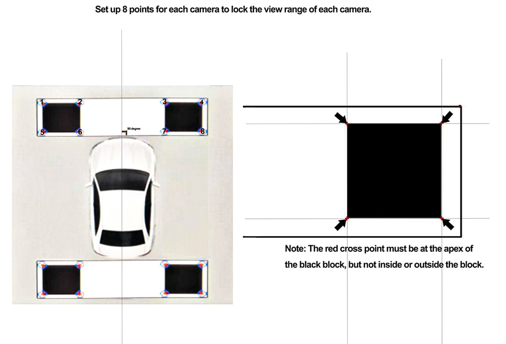 Why we need AI-MDVR with BSD and 360 Panoramic View for Vehicle Surveillance? Picture8