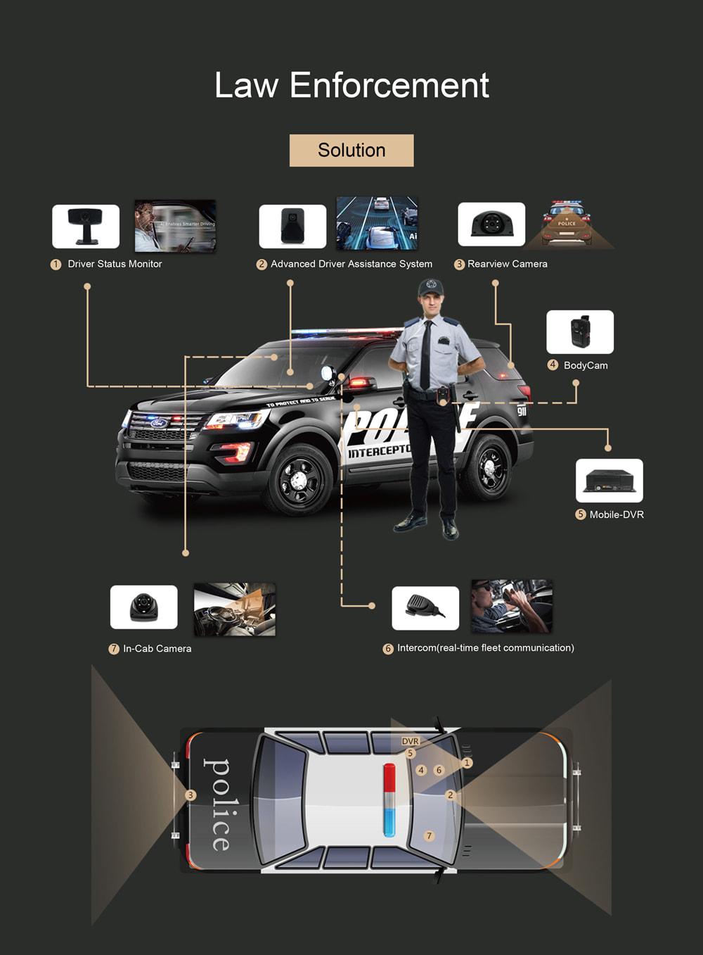 Case Study: Law enforcement Picture3