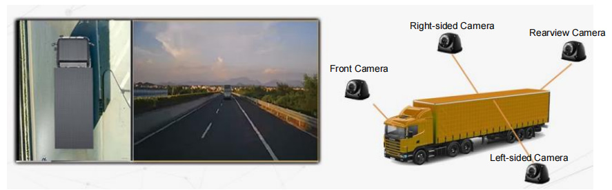 360-degree Vehicle Monitoring Picture1