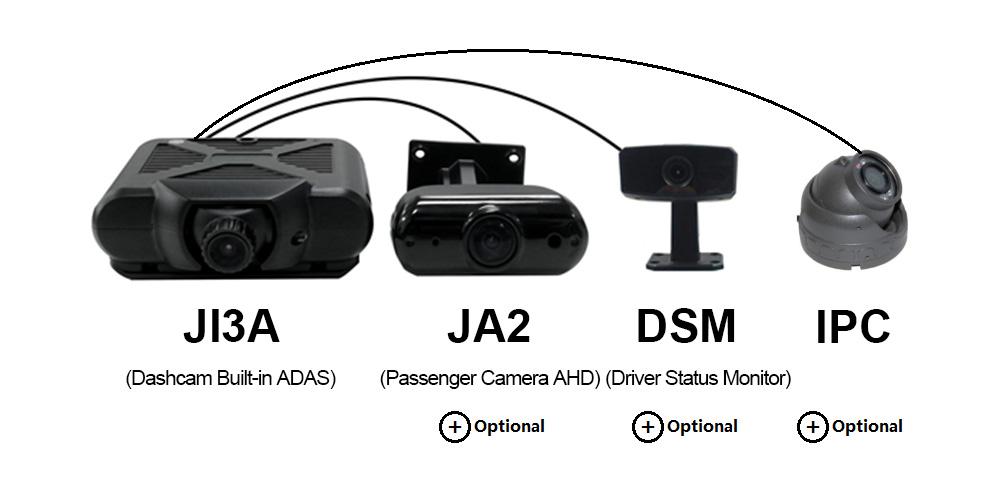 Best 1080P Dash Cam for car surveillance Picture1