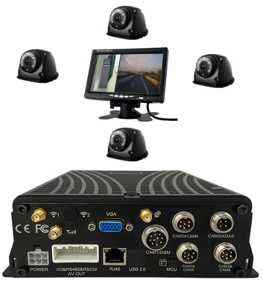 360-degree Vehicle Monitoring Picture4