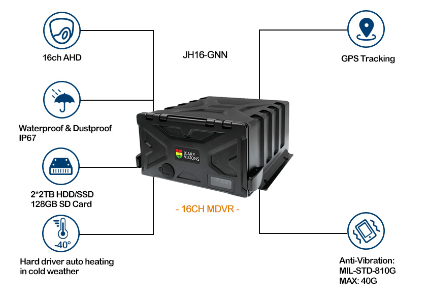 16ch AHD Mobile DVR with gps tracking Picture2