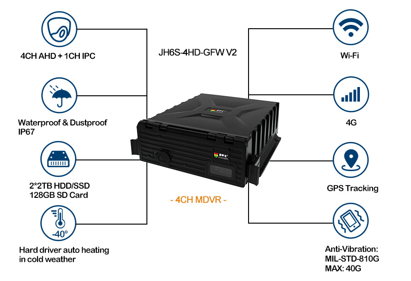 4CH HD 4G Mobile DVR used for truck Picture2