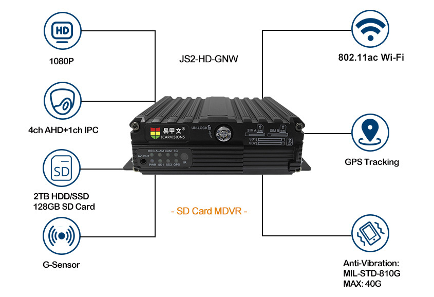 4ch AHD Mobile DVR with GPS WiFi online fleet management Picture2