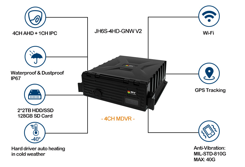 Ip67 high quality 4CH MDVR with GPS WiFi Picture2